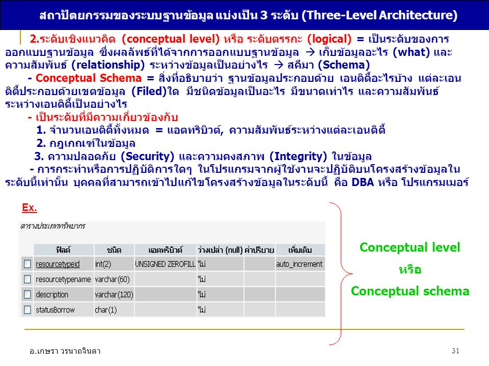 Conceptual level หรือ Conceptual schema