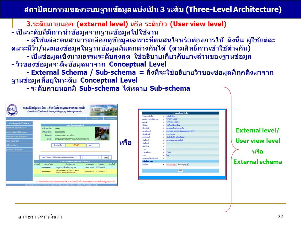 สถาปัตยกรรมของระบบฐานข้อมูล แบ่งเป็น 3 ระดับ (Three-Level Architecture)