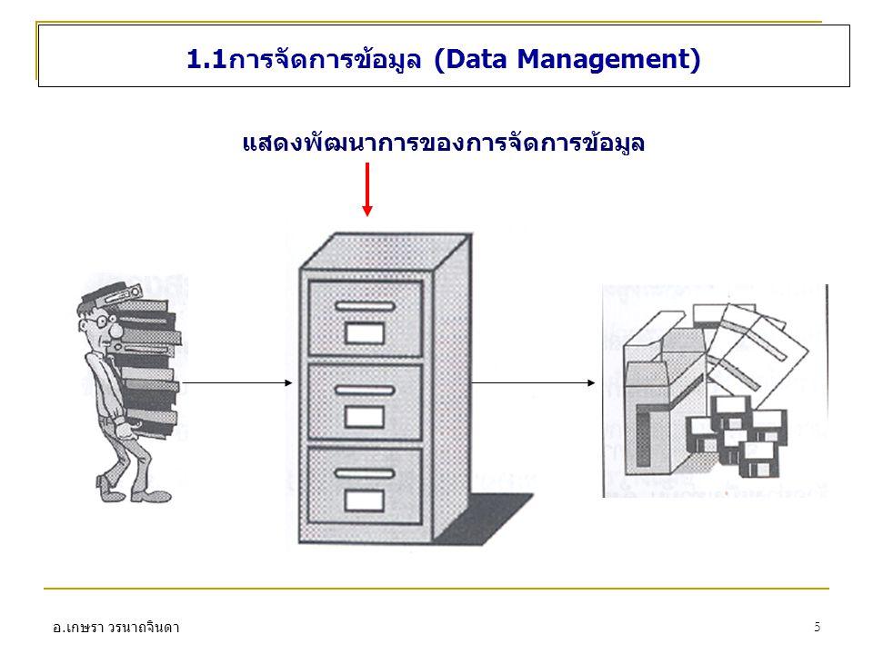 แสดงพัฒนาการของการจัดการข้อมูล