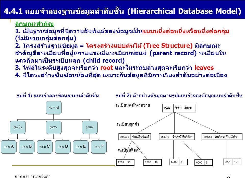 4.4.1 แบบจำลองฐานข้อมูลลำดับชั้น (Hierarchical Database Model)