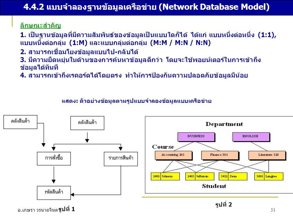 4.4.2 แบบจำลองฐานข้อมูลเครือข่าย (Network Database Model)