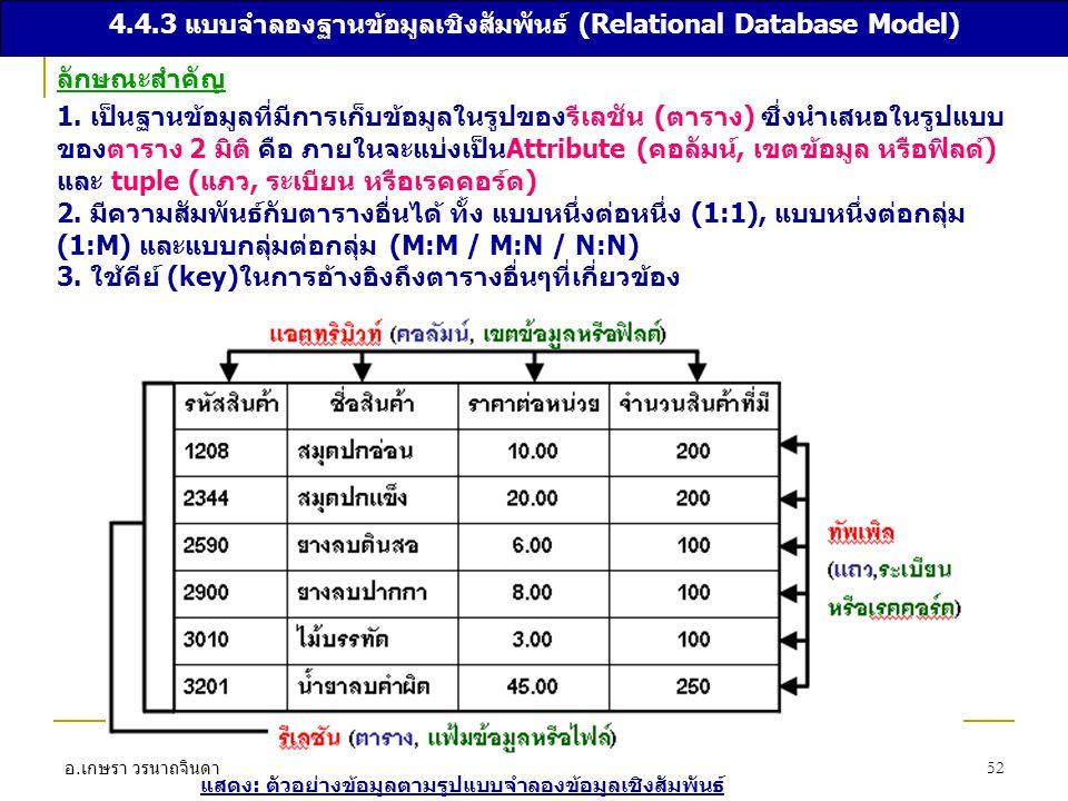 4.4.3 แบบจำลองฐานข้อมูลเชิงสัมพันธ์ (Relational Database Model)