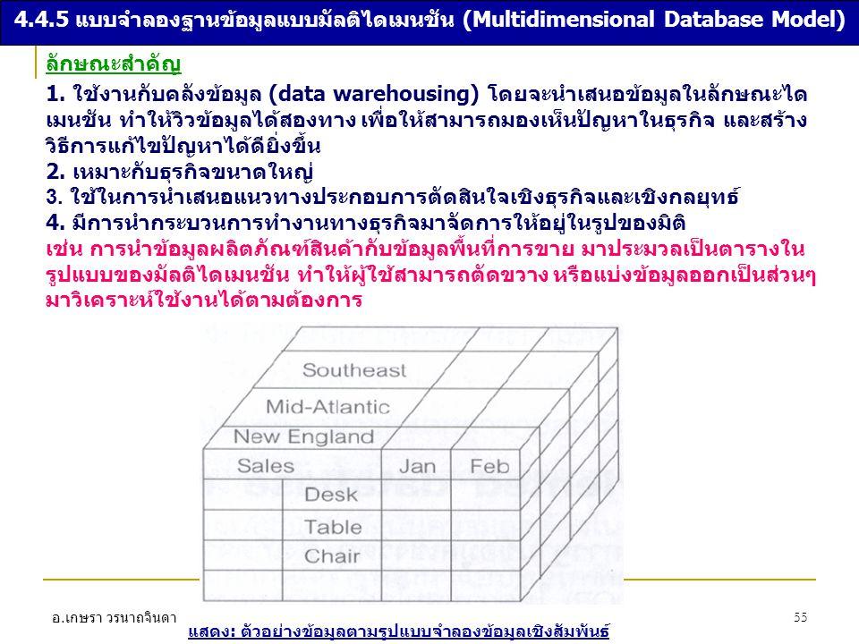 4.4.5 แบบจำลองฐานข้อมูลแบบมัลติไดเมนชัน (Multidimensional Database Model)
