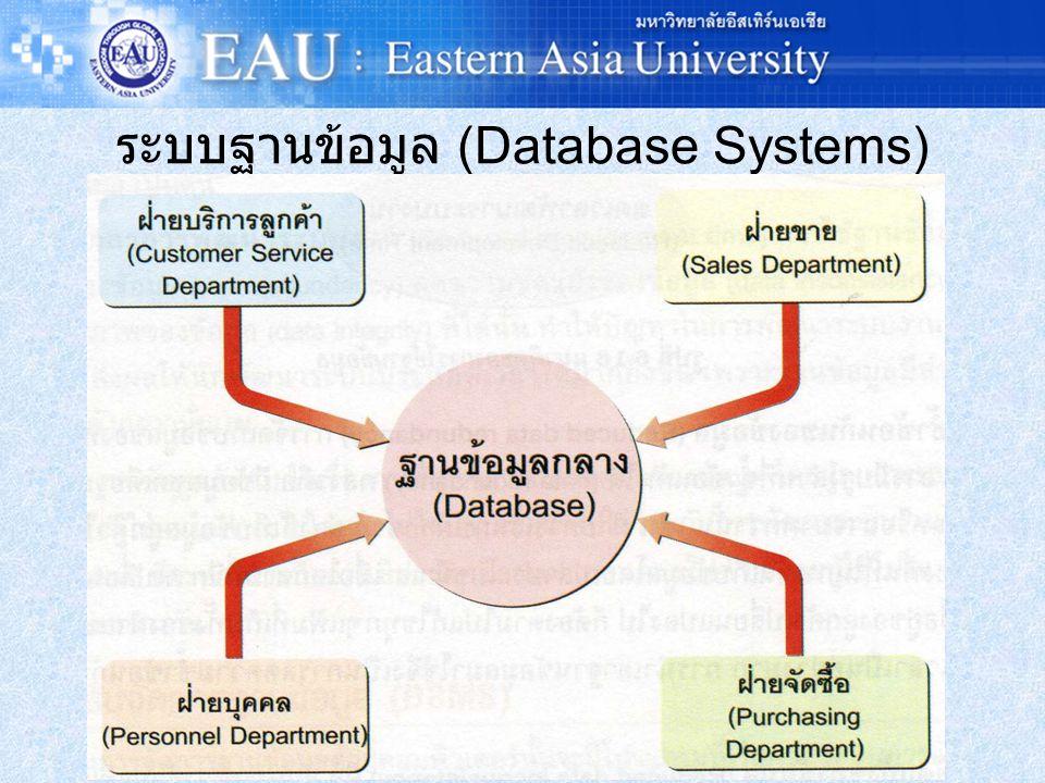 ระบบฐานข้อมูล (Database Systems)