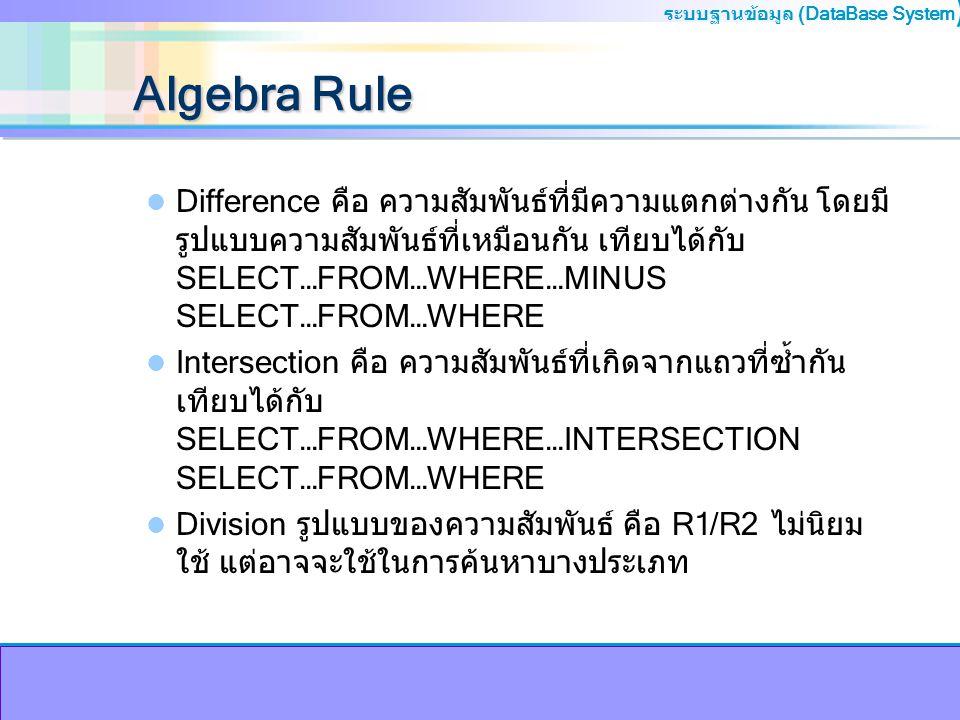 Algebra Rule