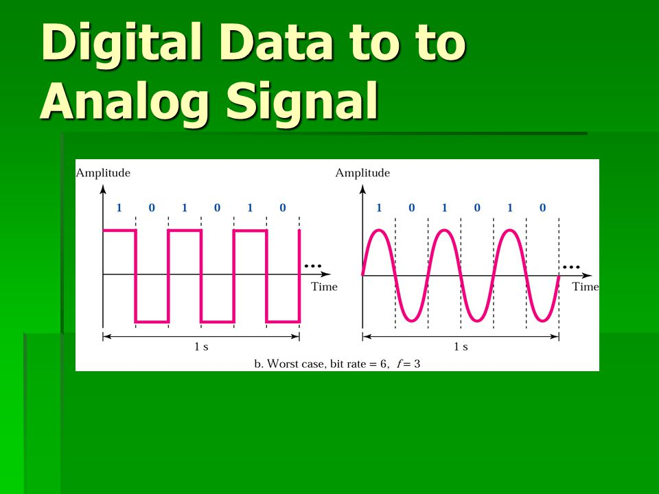 Digital Data to to Analog Signal