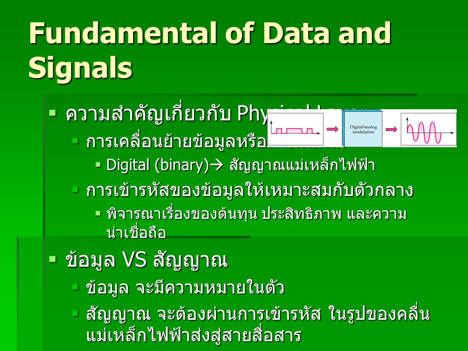 Fundamental of Data and Signals