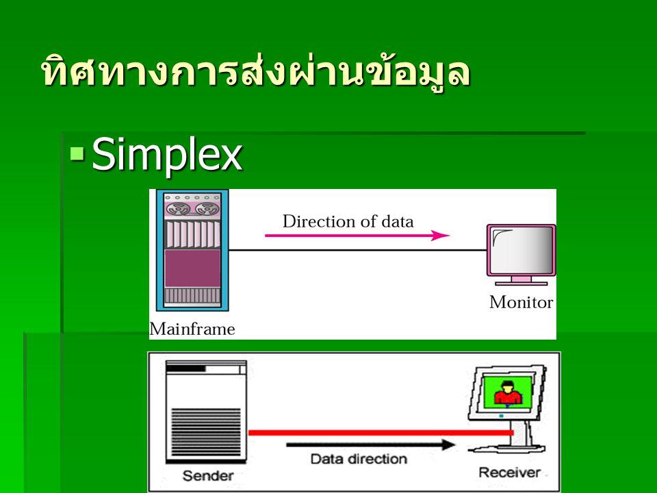 ทิศทางการส่งผ่านข้อมูล