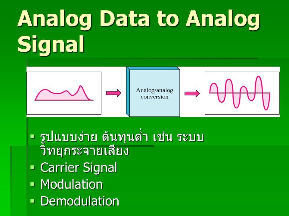 Analog Data to Analog Signal