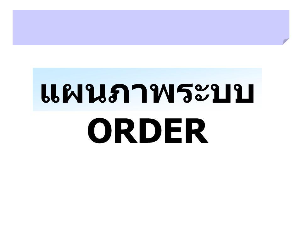 แผนภาพระบบ ORDER