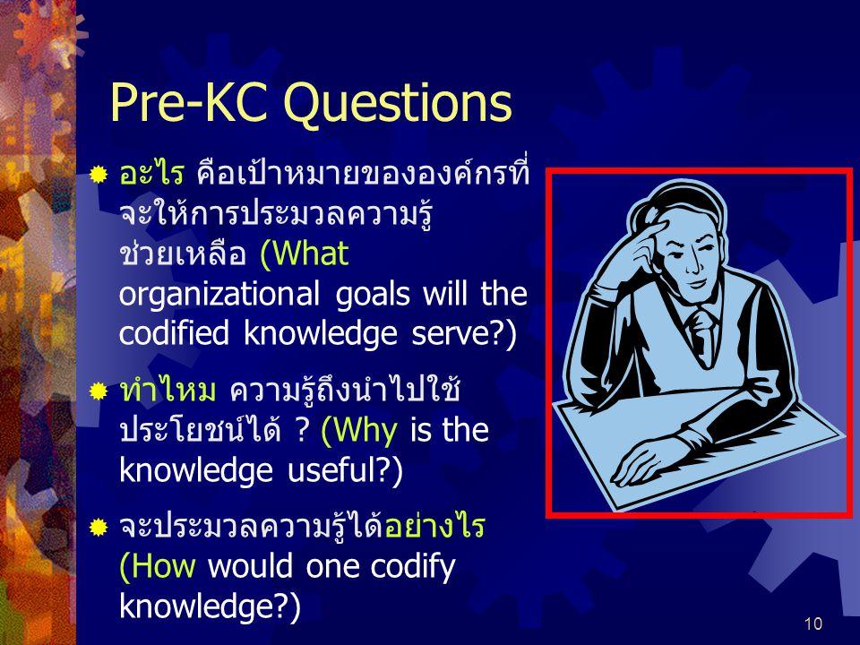 Pre-KC Questions อะไร คือเป้าหมายขององค์กรที่จะให้การประมวลความรู้ช่วยเหลือ (What organizational goals will the codified knowledge serve )