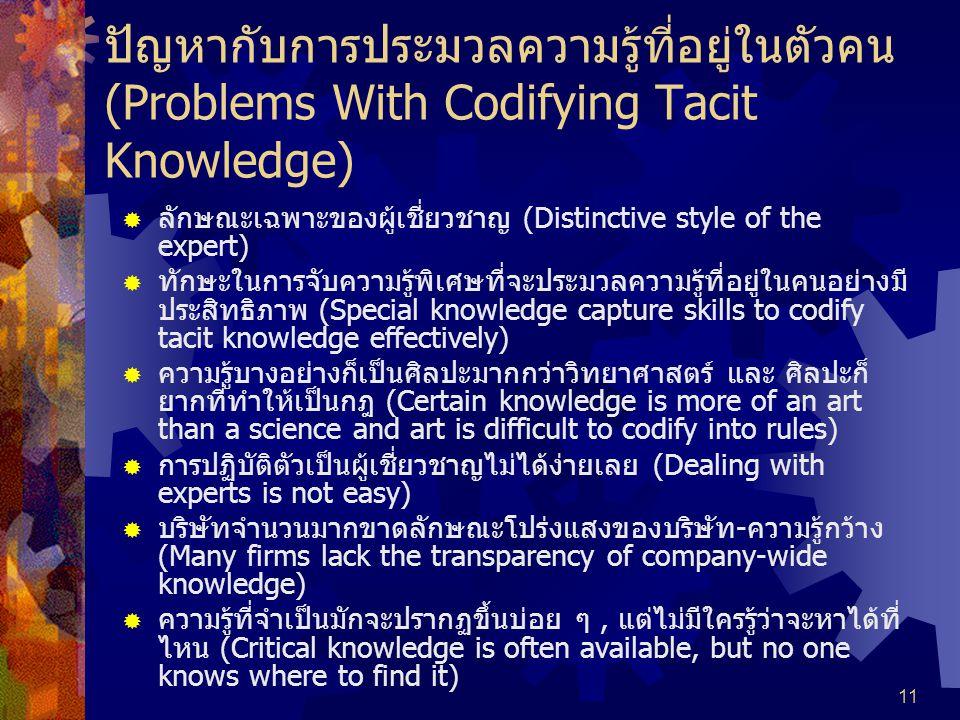 ปัญหากับการประมวลความรู้ที่อยู่ในตัวคน (Problems With Codifying Tacit Knowledge)