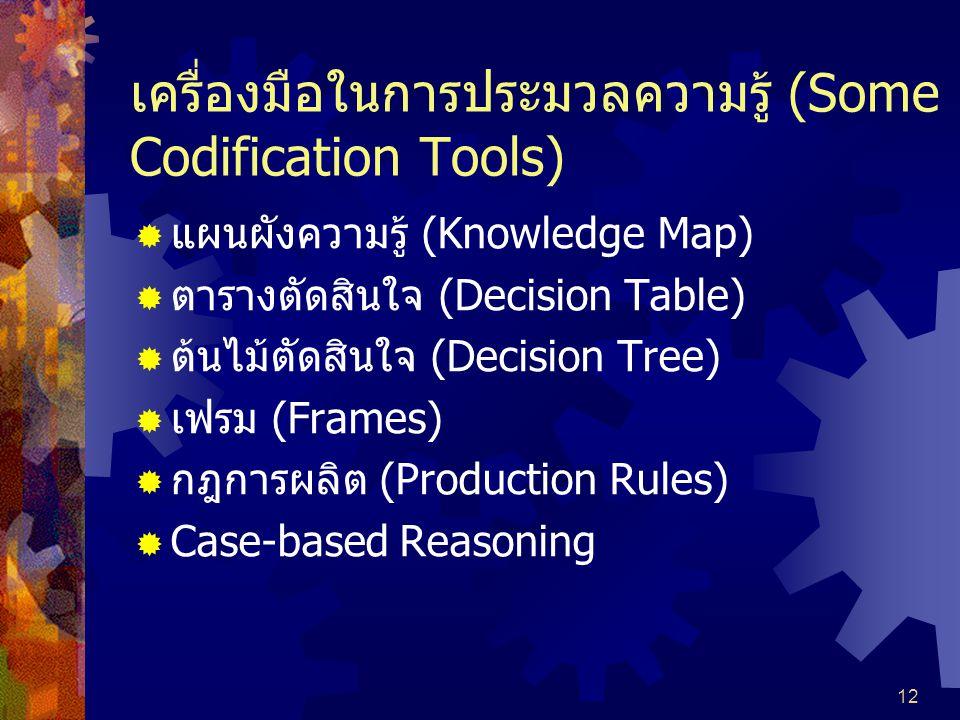 เครื่องมือในการประมวลความรู้ (Some Codification Tools)