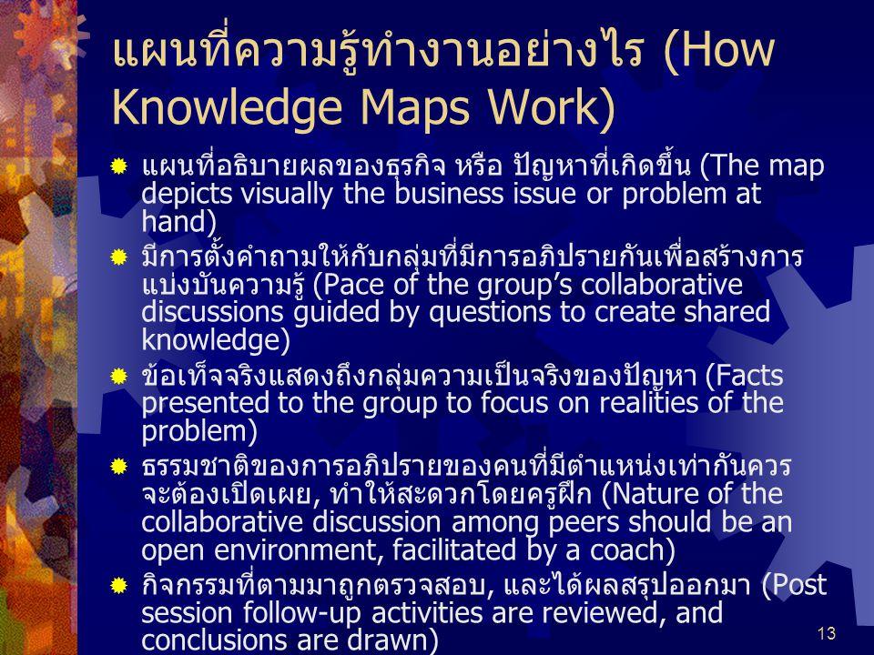 แผนที่ความรู้ทำงานอย่างไร (How Knowledge Maps Work)
