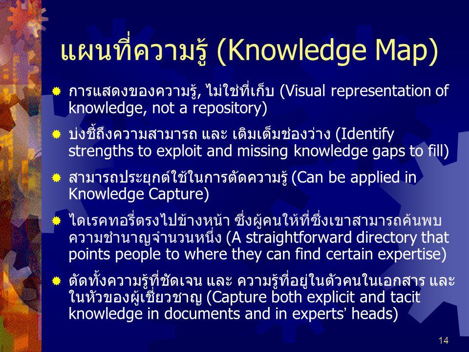 แผนที่ความรู้ (Knowledge Map)