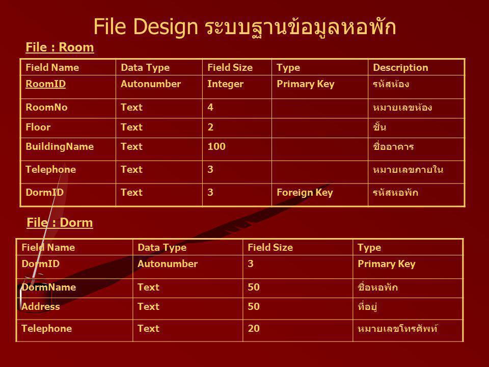 File Design ระบบฐานข้อมูลหอพัก