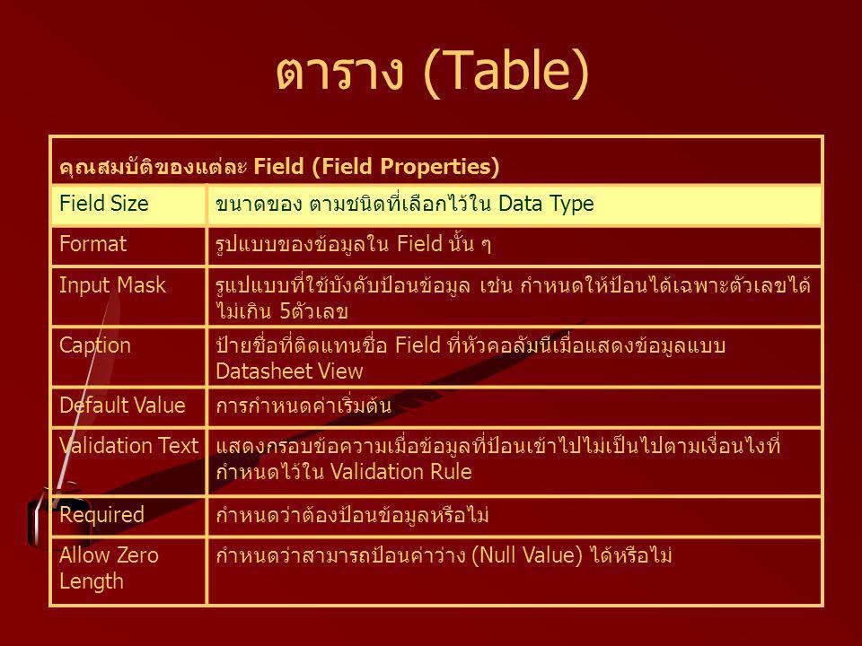 ตาราง (Table) คุณสมบัติของแต่ละ Field (Field Properties)