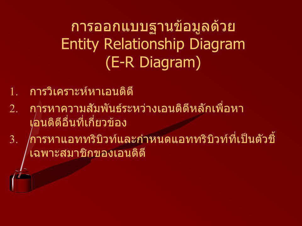 การออกแบบฐานข้อมูลด้วย Entity Relationship Diagram (E-R Diagram)