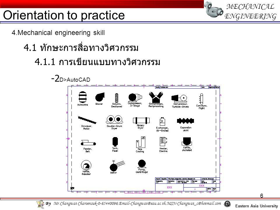 Orientation to practice