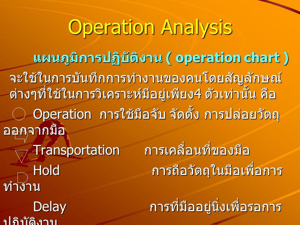 Operation Analysis แผนภูมิการปฏิบัติงาน ( operation chart )