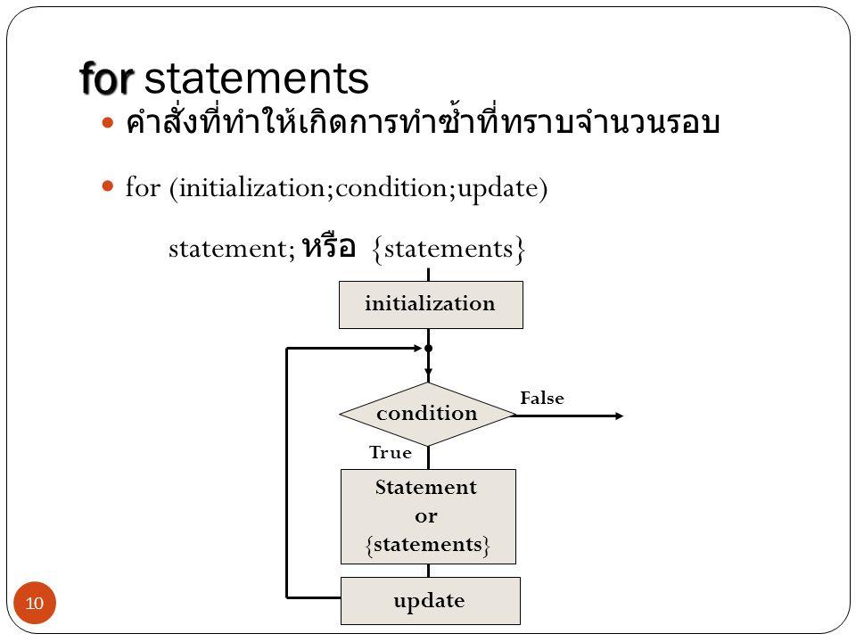 for statements คำสั่งที่ทำให้เกิดการทำซ้ำที่ทราบจำนวนรอบ