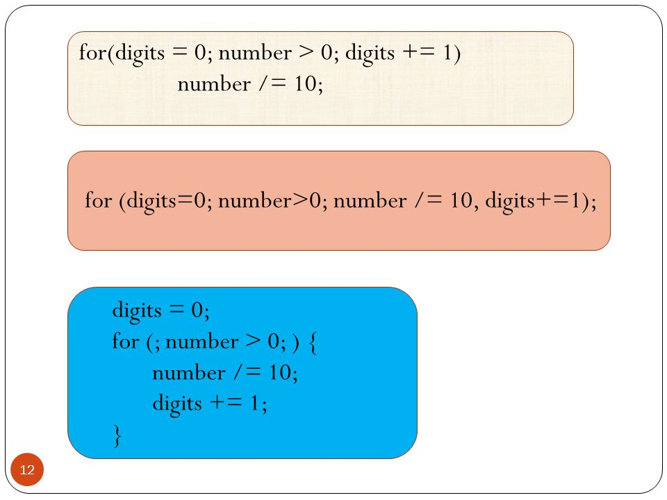 for (digits=0; number>0; number /= 10, digits+=1);