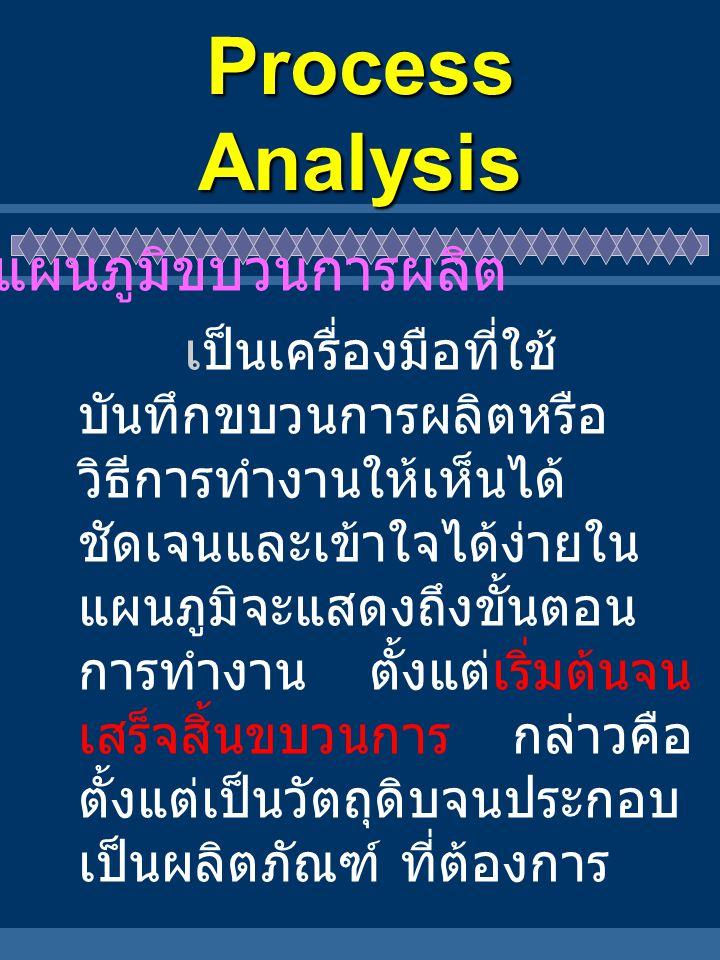 Process Analysis แผนภูมิขบวนการผลิต