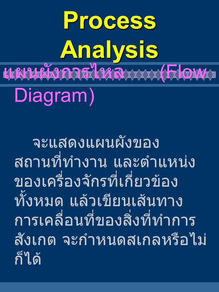 Process Analysis แผนผังการไหล (Flow Diagram)
