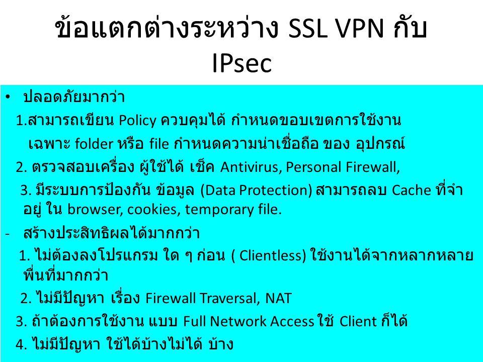 ข้อแตกต่างระหว่าง SSL VPN กับ IPsec