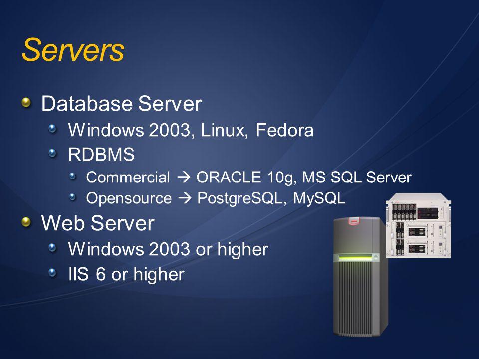 Servers Database Server Web Server Windows 2003, Linux, Fedora RDBMS