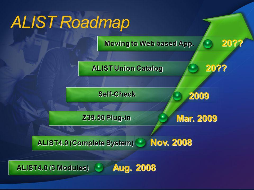 ALIST Roadmap 20 20 2009 Mar. 2009 Nov. 2008 Aug. 2008