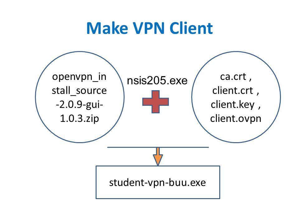 ca.crt , client.crt , client.key , client.ovpn