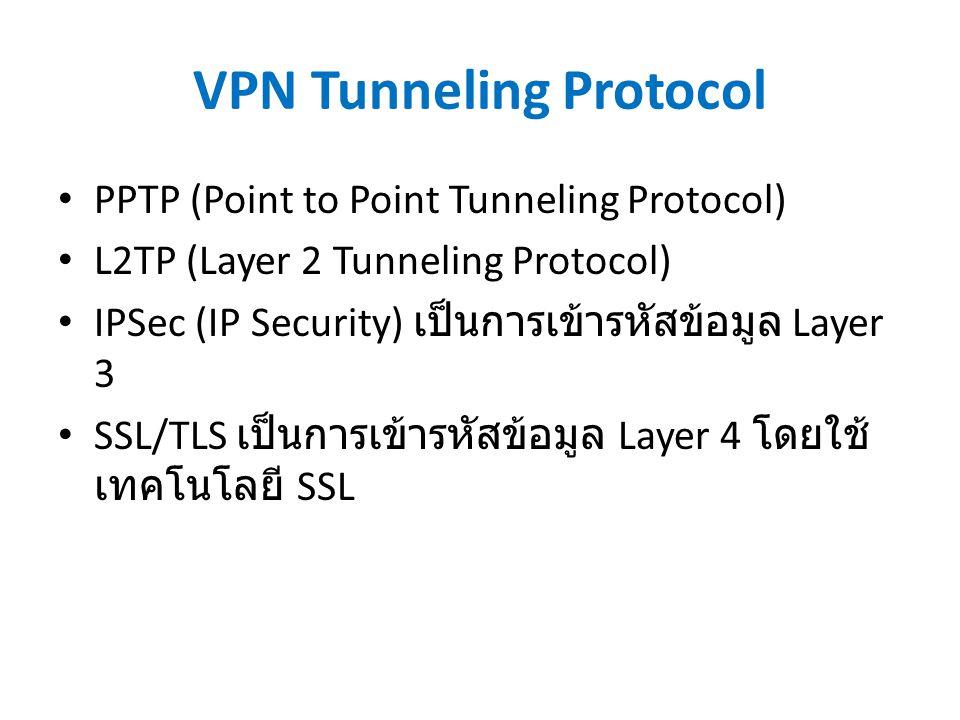 VPN Tunneling Protocol
