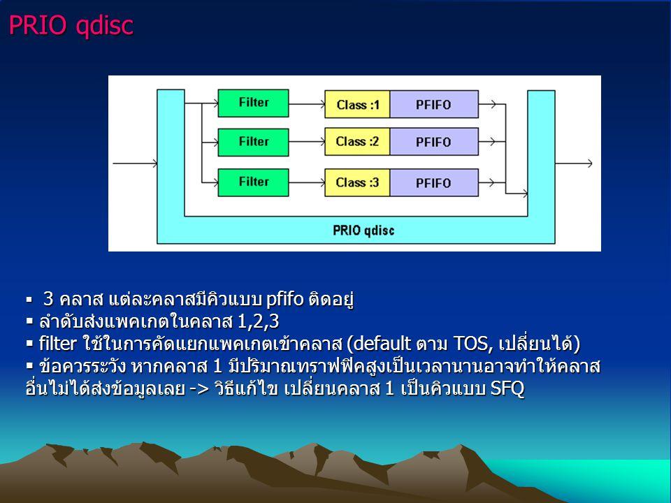 PRIO qdisc ลำดับส่งแพคเกตในคลาส 1,2,3