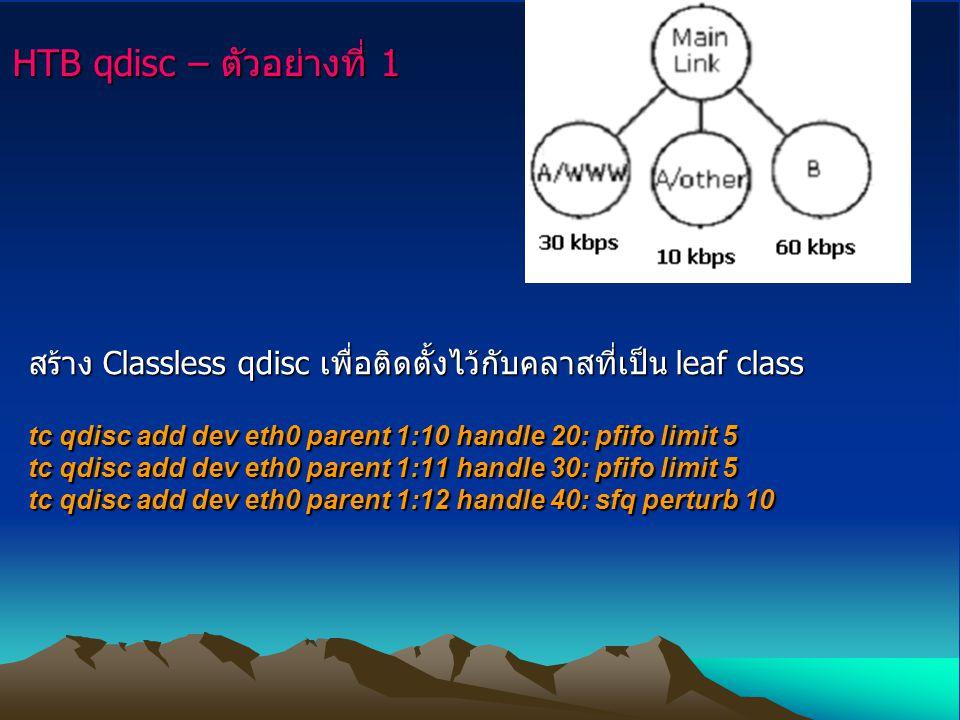HTB qdisc – ตัวอย่างที่ 1