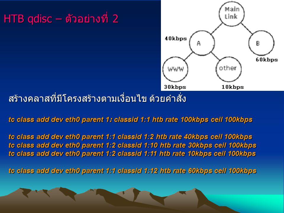 HTB qdisc – ตัวอย่างที่ 2