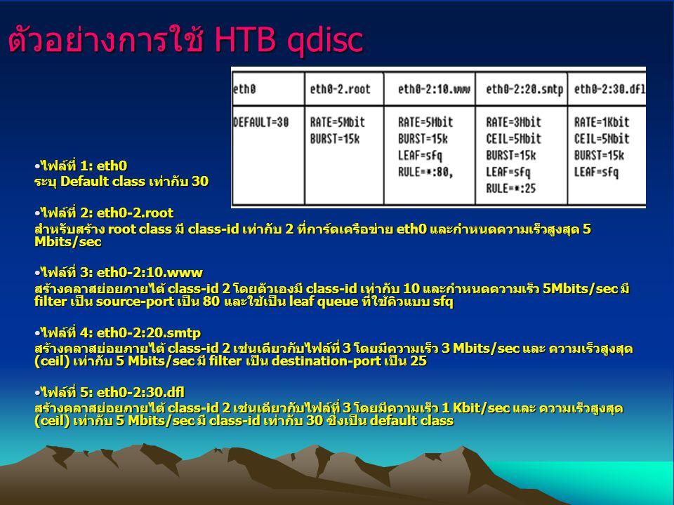ตัวอย่างการใช้ HTB qdisc