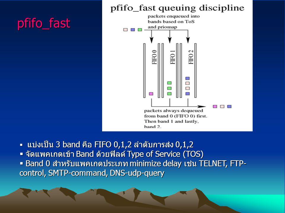 pfifo_fast จัดแพคเกตเข้า Band ด้วยฟิลด์ Type of Service (TOS)