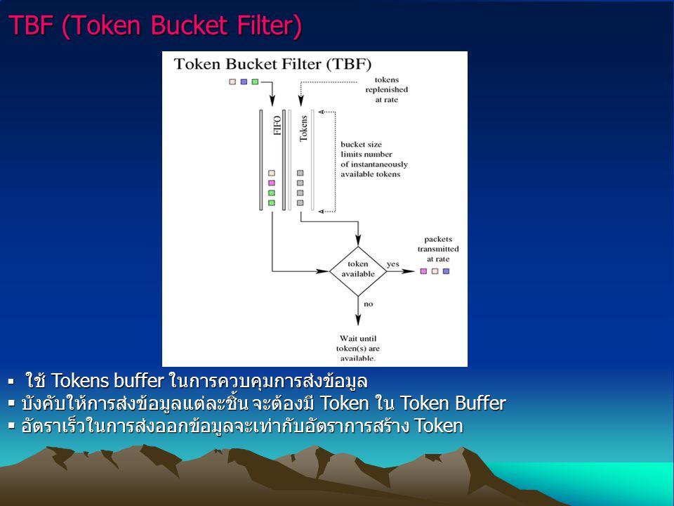 TBF (Token Bucket Filter)