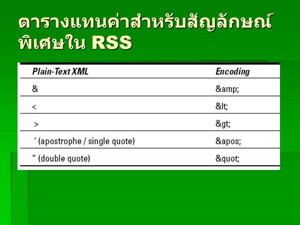 ตารางแทนค่าสำหรับสัญลักษณ์พิเศษใน RSS