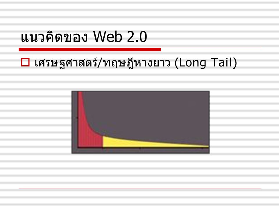 แนวคิดของ Web 2.0 เศรษฐศาสตร์/ทฤษฎีหางยาว (Long Tail)