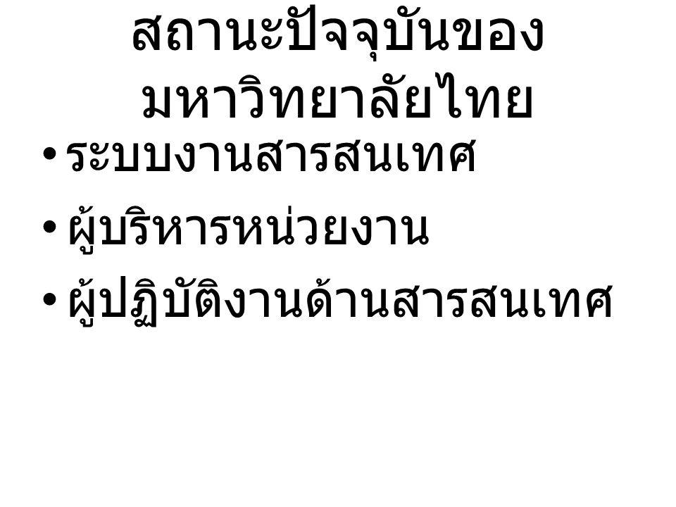 สถานะปัจจุบันของมหาวิทยาลัยไทย