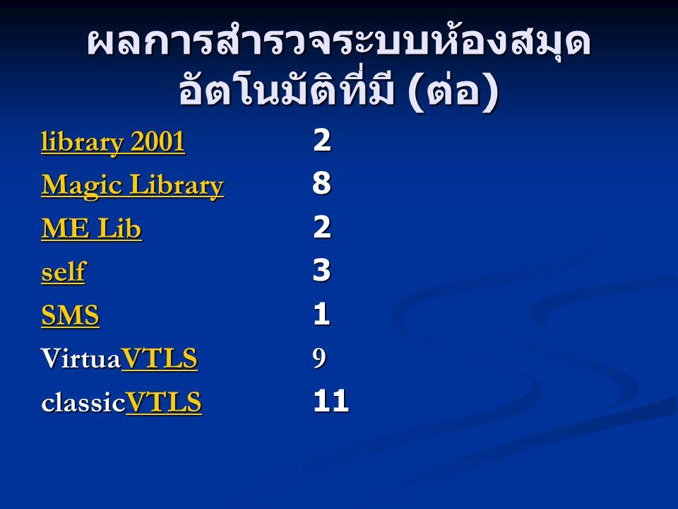 ผลการสำรวจระบบห้องสมุดอัตโนมัติที่มี (ต่อ)