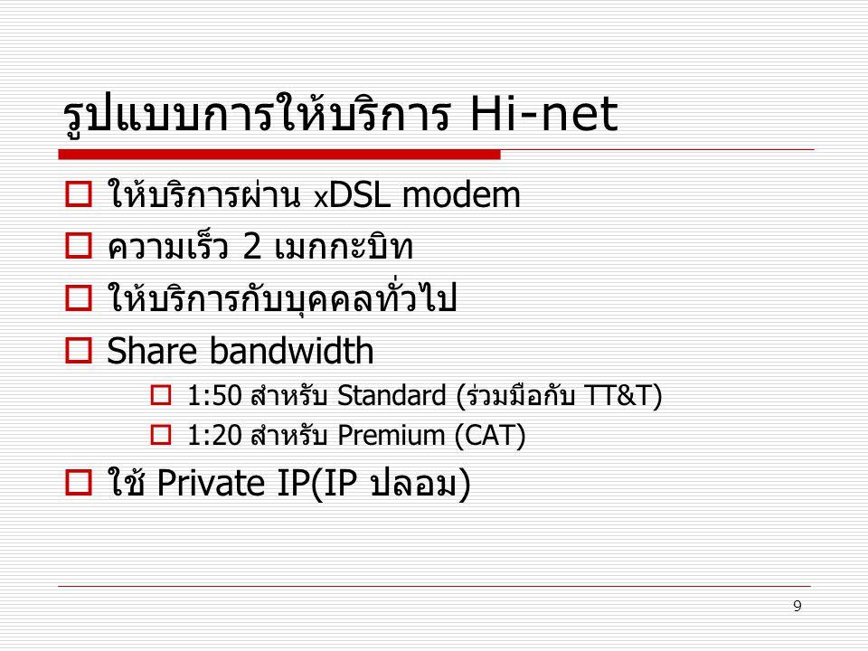 รูปแบบการให้บริการ Hi-net
