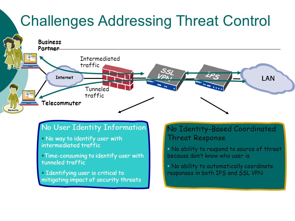 Challenges Addressing Threat Control