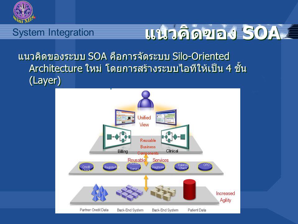 แนวคิดของ SOA แนวคิดของระบบ SOA คือการจัดระบบ Silo-Oriented Architecture ใหม่ โดยการสร้างระบบไอทีให้เป็น 4 ชั้น (Layer)