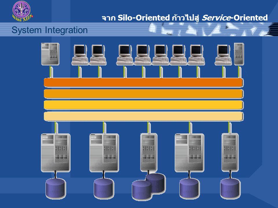 จาก Silo-Oriented ก้าวไปสู่ Service-Oriented