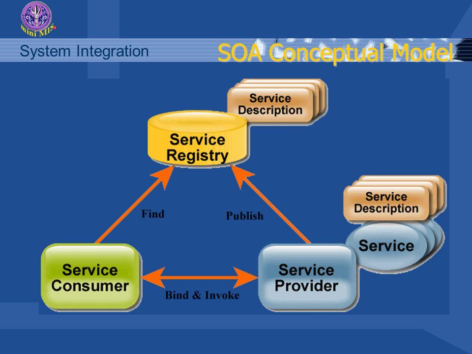 SOA Conceptual Model