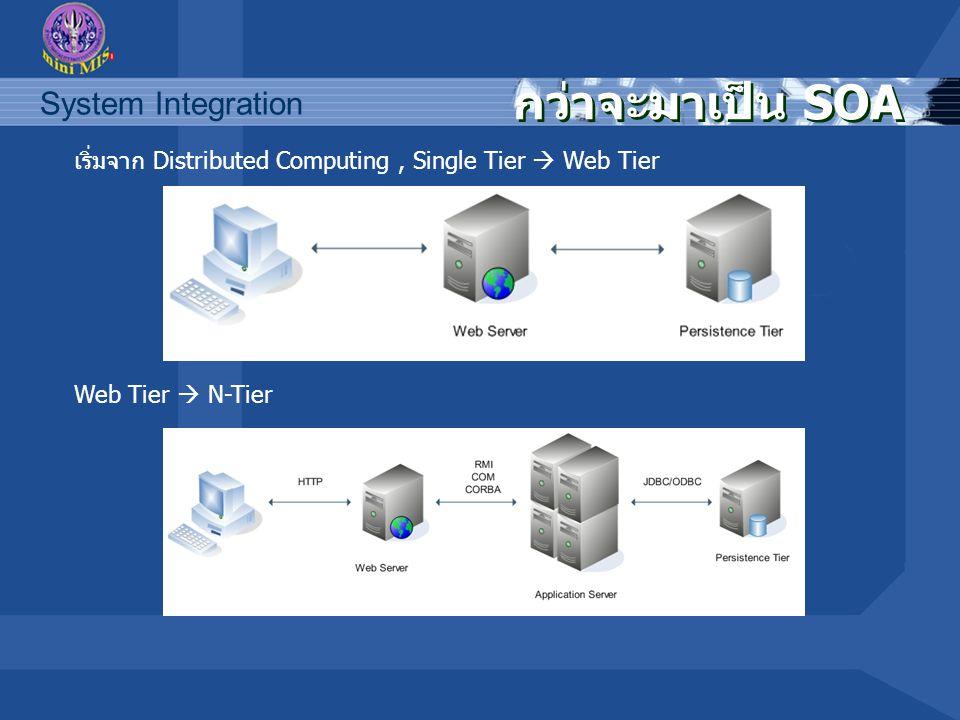 กว่าจะมาเป็น SOA เริ่มจาก Distributed Computing , Single Tier  Web Tier Web Tier  N-Tier