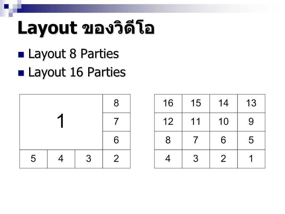 Layout ของวิดีโอ Layout 8 Parties Layout 16 Parties